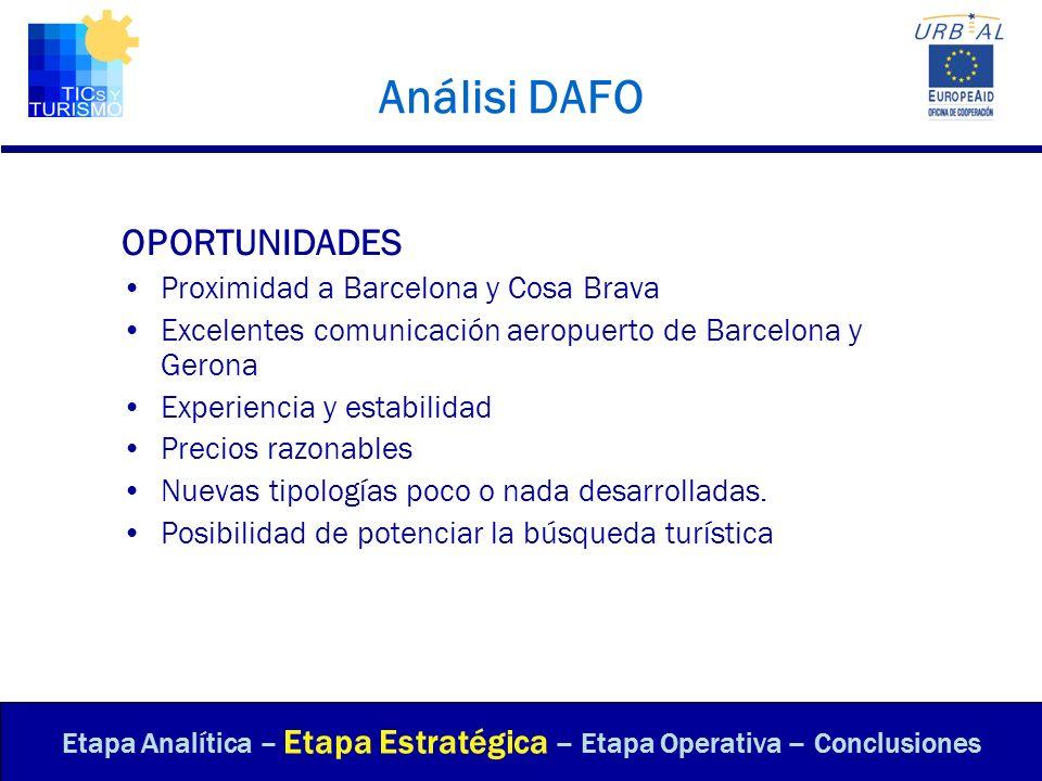 Análisi DAFO OPORTUNIDADES Proximidad a Barcelona y Cosa Brava Excelentes comunicación aeropuerto de Barcelona y Gerona Experiencia y estabilidad Prec