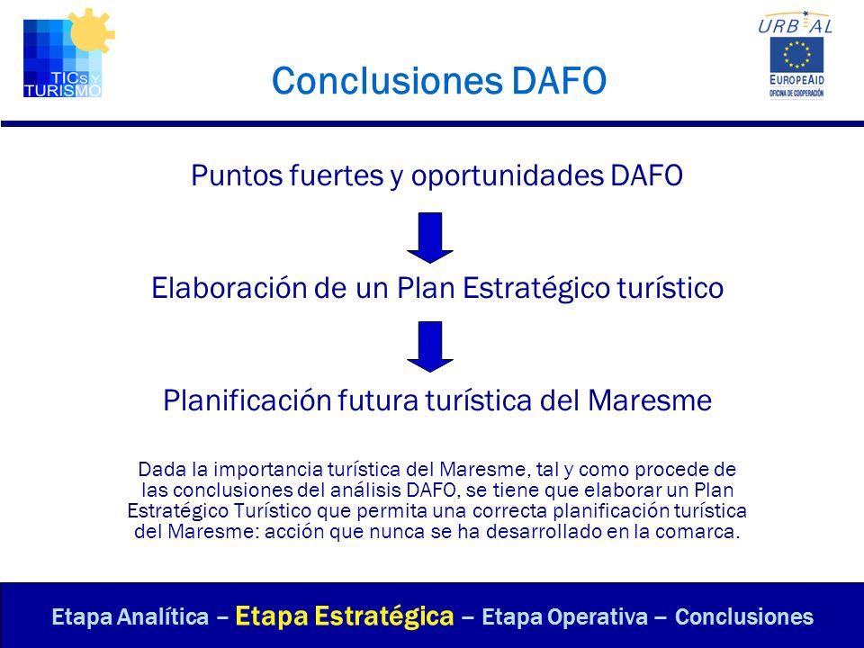 Conclusiones DAFO Puntos fuertes y oportunidades DAFO Elaboración de un Plan Estratégico turístico Planificación futura turística del Maresme Dada la
