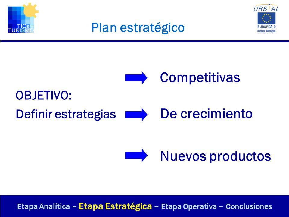 Competitivas OBJETIVO: Definir estrategias De crecimiento Nuevos productos Plan estratégico Etapa Analítica – Etapa Estratégica – Etapa Operativa – Co