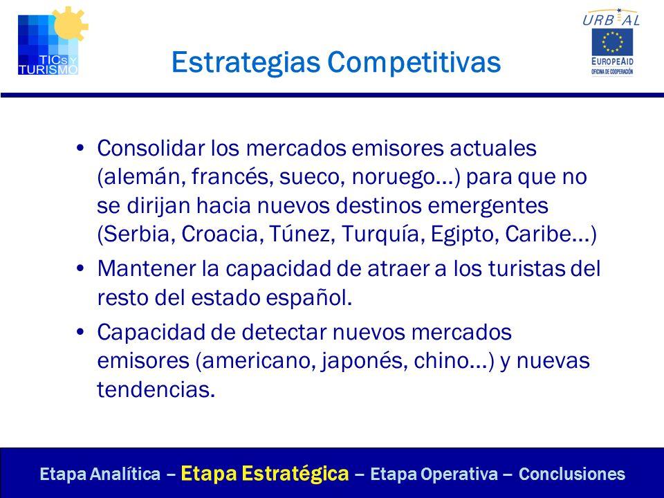 Estrategias Competitivas Consolidar los mercados emisores actuales (alemán, francés, sueco, noruego...) para que no se dirijan hacia nuevos destinos e
