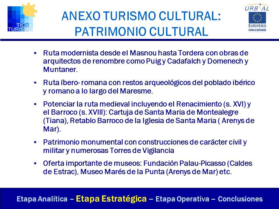 ANEXO TURISMO CULTURAL: PATRIMONIO CULTURAL Ruta modernista desde el Masnou hasta Tordera con obras de arquitectos de renombre como Puig y Cadafalch y