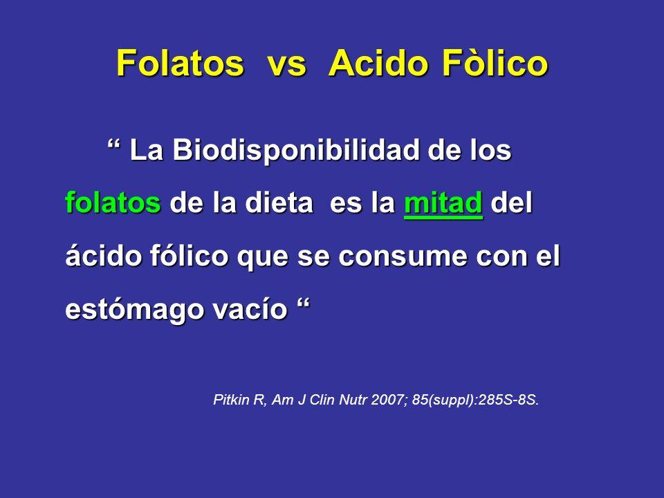 Folatos vs Acido Fòlico La Biodisponibilidad de los folatos de la dieta es la mitad del ácido fólico que se consume con el estómago vacío La Biodispon