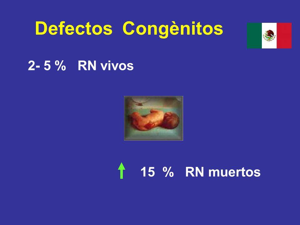 Defectos Congènitos 2- 5 % RN vivos 15 % RN muertos