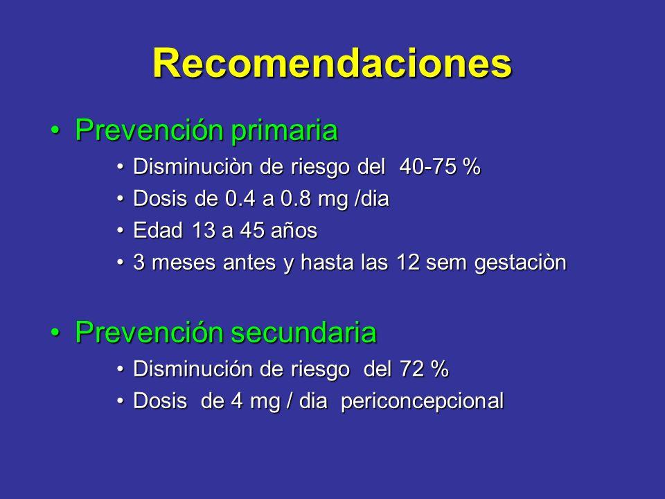 Recomendaciones Prevención primariaPrevención primaria Disminuciòn de riesgo del 40-75 %Disminuciòn de riesgo del 40-75 % Dosis de 0.4 a 0.8 mg /diaDo