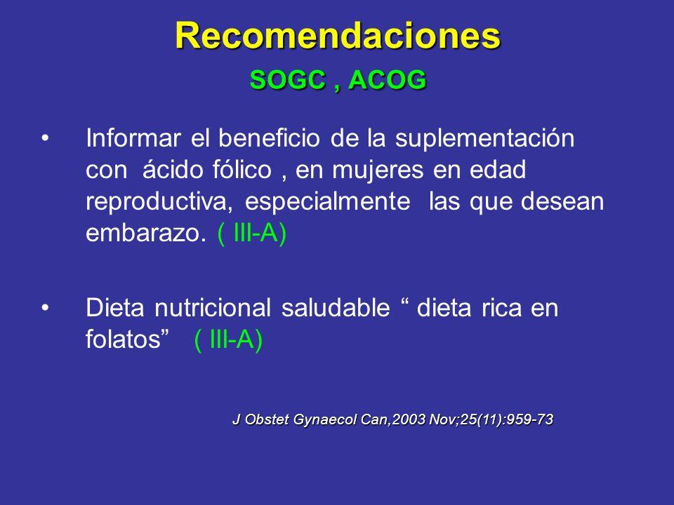 Recomendaciones SOGC, ACOG Informar el beneficio de la suplementación con ácido fólico, en mujeres en edad reproductiva, especialmente las que desean