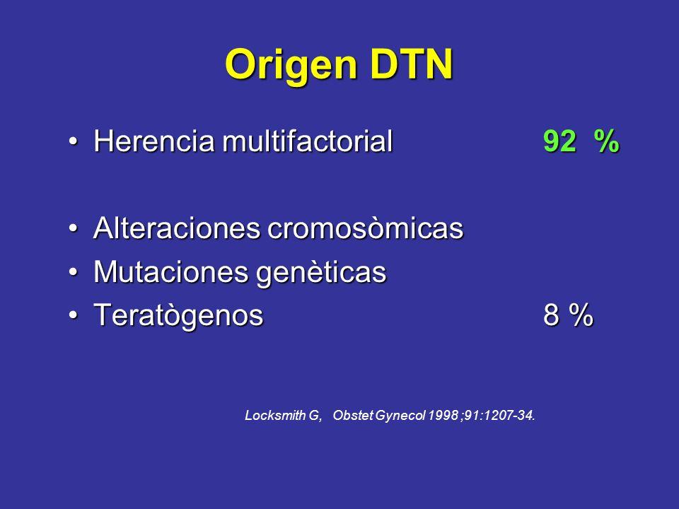 Origen DTN Herencia multifactorial92 %Herencia multifactorial92 % Alteraciones cromosòmicasAlteraciones cromosòmicas Mutaciones genèticasMutaciones ge