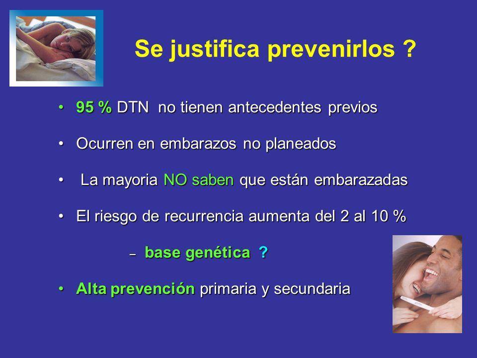 Se justifica prevenirlos ? 95 % DTN no tienen antecedentes previos95 % DTN no tienen antecedentes previos Ocurren en embarazos no planeadosOcurren en