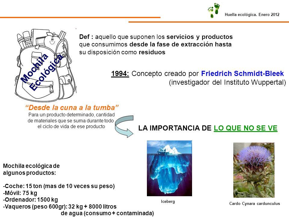 Huella ecológica. Enero 2012 Mochila Ecológica Def : aquello que suponen los servicios y productos que consumimos desde la fase de extracción hasta su