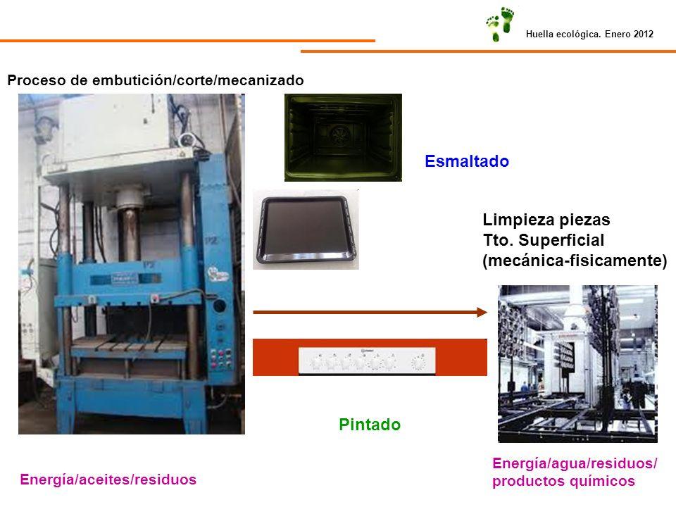 Huella ecológica. Enero 2012 Proceso de embutición/corte/mecanizado Limpieza piezas Tto. Superficial (mecánica-fisicamente) Energía/aceites/residuos E