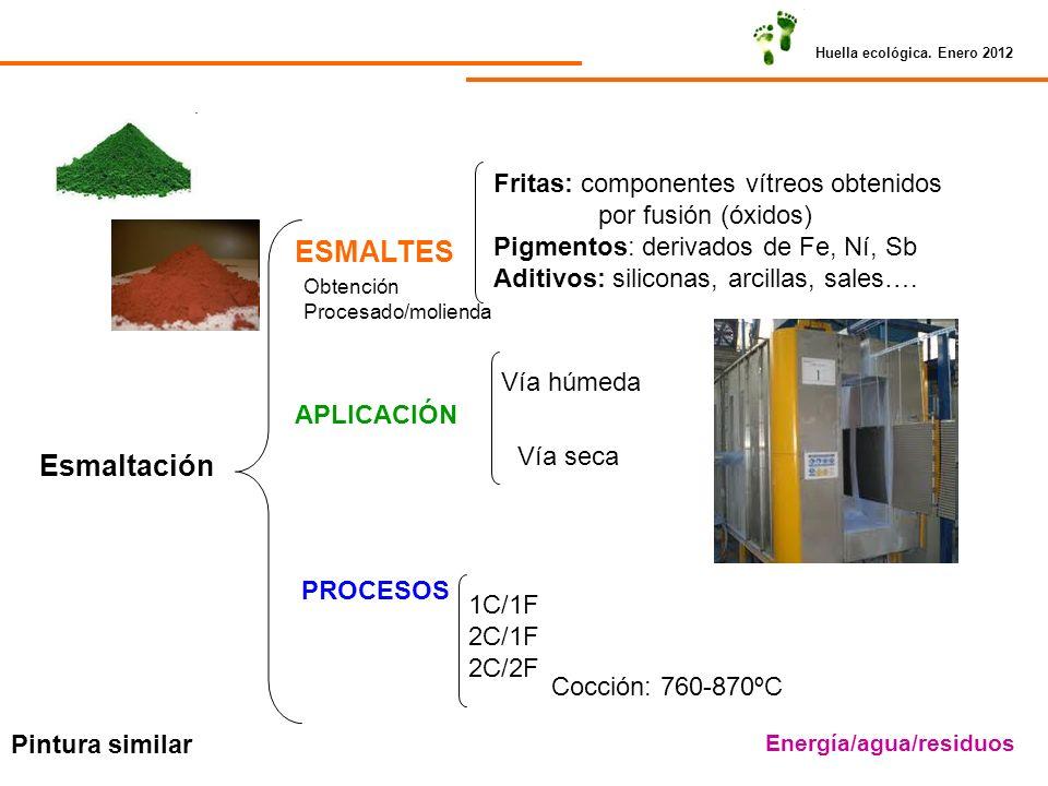 Huella ecológica. Enero 2012 ESMALTES APLICACIÓN Esmaltación Fritas: componentes vítreos obtenidos por fusión (óxidos) Pigmentos: derivados de Fe, Ní,
