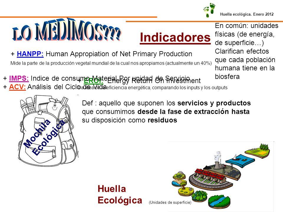Huella ecológica. Enero 2012 Indicadores Huella Ecológica (Unidades de superficie) + HANPP: Human Appropiation of Net Primary Production Mide la parte