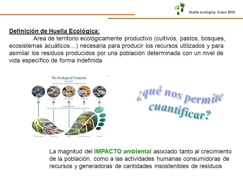 Definición de Huella Ecológica: Area de territorio ecológicamente productivo (cultivos, pastos, bosques, ecosistemas acuáticos…) necesaria para produc