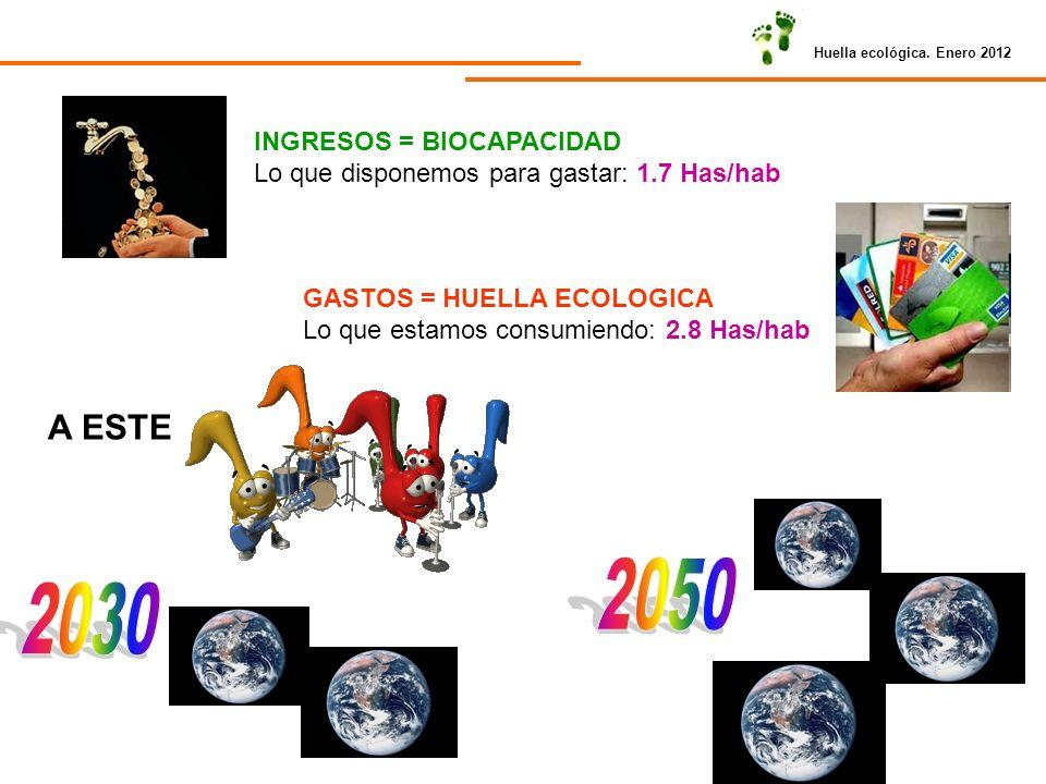 Huella ecológica. Enero 2012 INGRESOS = BIOCAPACIDAD Lo que disponemos para gastar: 1.7 Has/hab GASTOS = HUELLA ECOLOGICA Lo que estamos consumiendo: