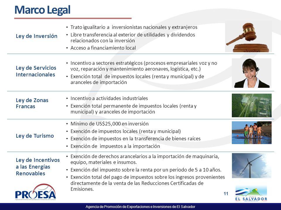 Agencia de Promoción de Exportaciones e Inversiones de El Salvador 11 Marco Legal Ley de Inversión Ley de Servicios Internacionales Ley de Turismo Ley