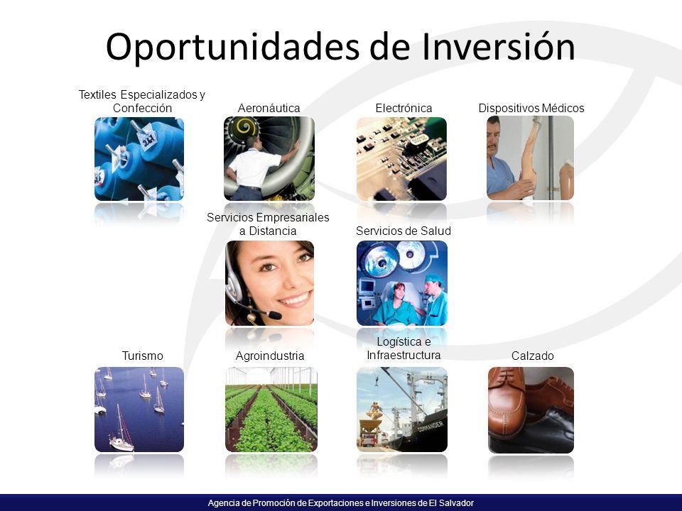 Agencia de Promoción de Exportaciones e Inversiones de El Salvador Oportunidades de Inversión Logística e Infraestructura TurismoAgroindustriaCalzado