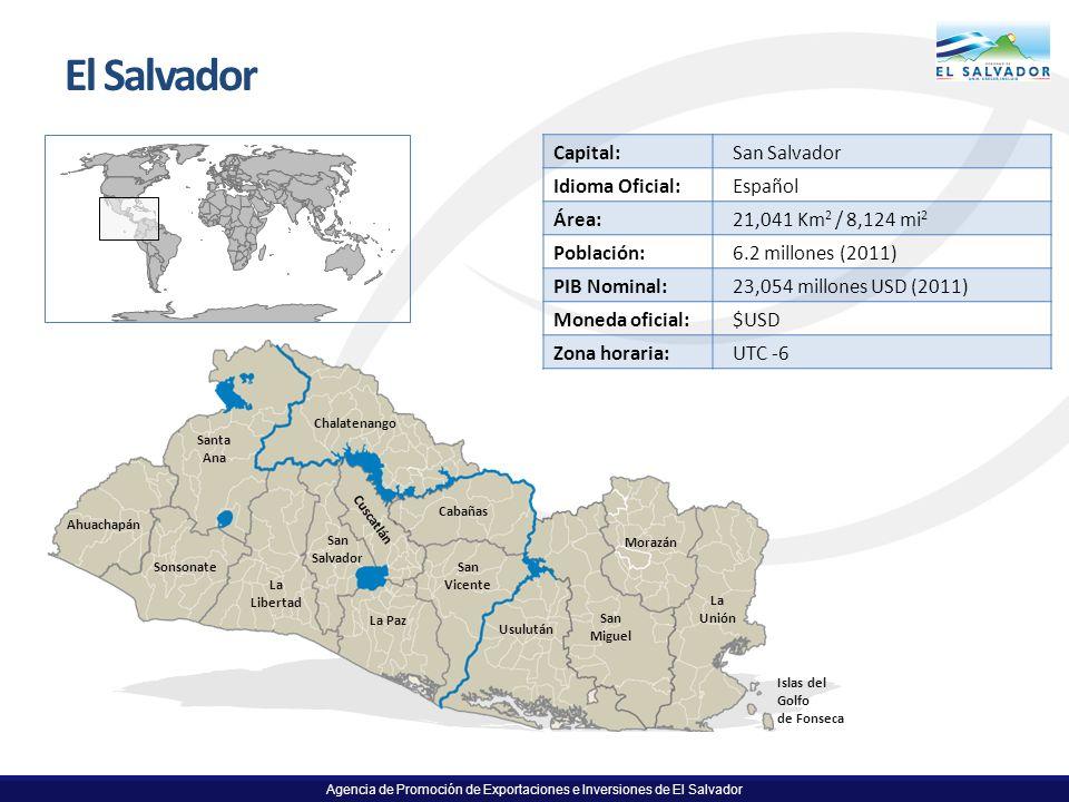 Agencia de Promoción de Exportaciones e Inversiones de El Salvador 3 El Salvador Ambiente económico y social estable Perspectivas internacionales de El Salvador Apertura comercial y localización estratégica Oportunidades de Inversión en El Salvador