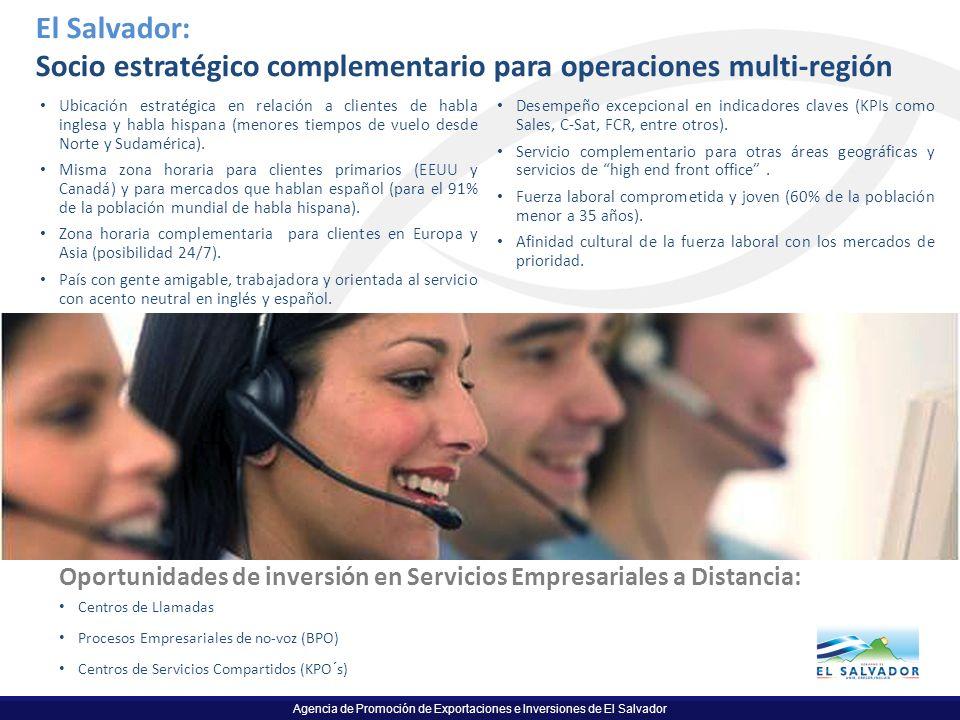 Agencia de Promoción de Exportaciones e Inversiones de El Salvador El Salvador: Socio estratégico complementario para operaciones multi-región Ubicaci