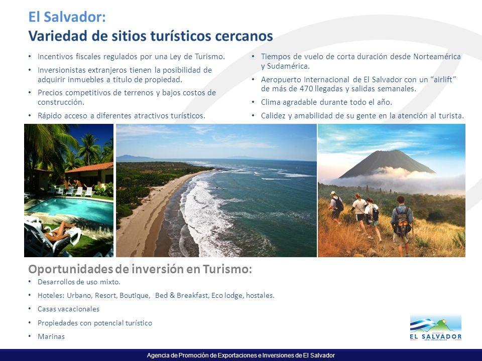 Agencia de Promoción de Exportaciones e Inversiones de El Salvador El Salvador: Variedad de sitios turísticos cercanos Incentivos fiscales regulados p