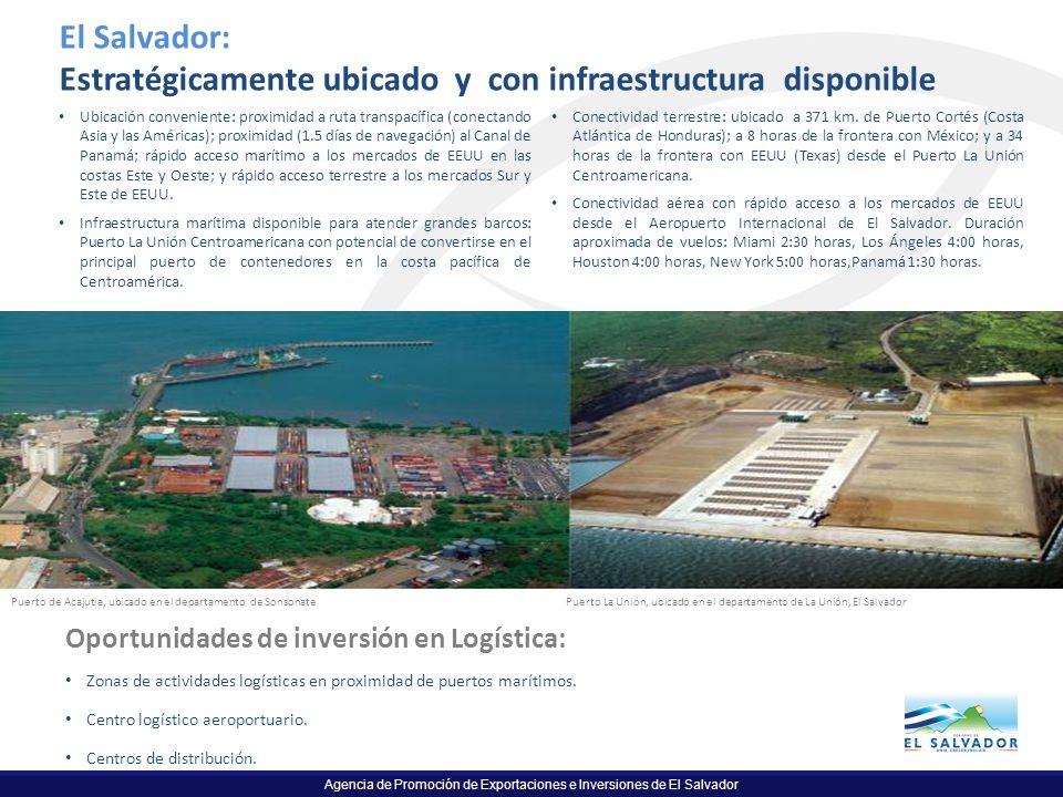 Agencia de Promoción de Exportaciones e Inversiones de El Salvador El Salvador: Estratégicamente ubicado y con infraestructura disponible Ubicación co