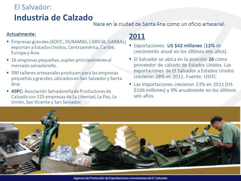 Agencia de Promoción de Exportaciones e Inversiones de El Salvador Nace en la ciudad de Santa Ana como un oficio artesanal. El Salvador: Industria de