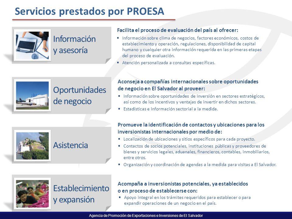 Agencia de Promoción de Exportaciones e Inversiones de El Salvador Información sobre clima de negocios, factores económicos, costos de establecimiento