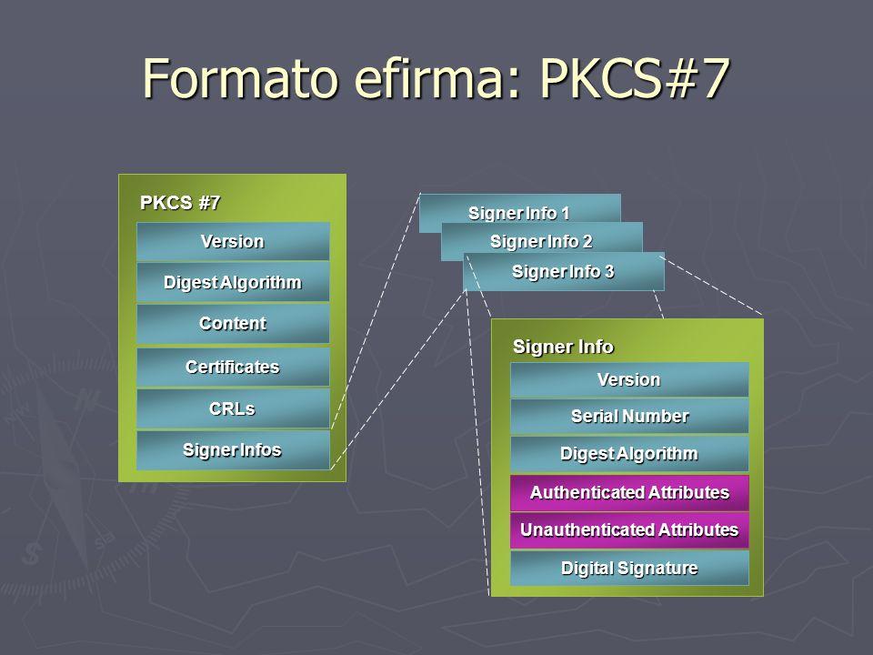 Formato efirma: PKCS#7 PKCS #7 Version Digest Algorithm Content Certificates CRLs Signer Infos Signer Info 1 Signer Info 2 Signer Info 3 Signer Info V