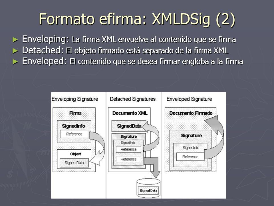 Formato efirma: XMLDSig (2) Enveloping: La firma XML envuelve al contenido que se firma Enveloping: La firma XML envuelve al contenido que se firma De