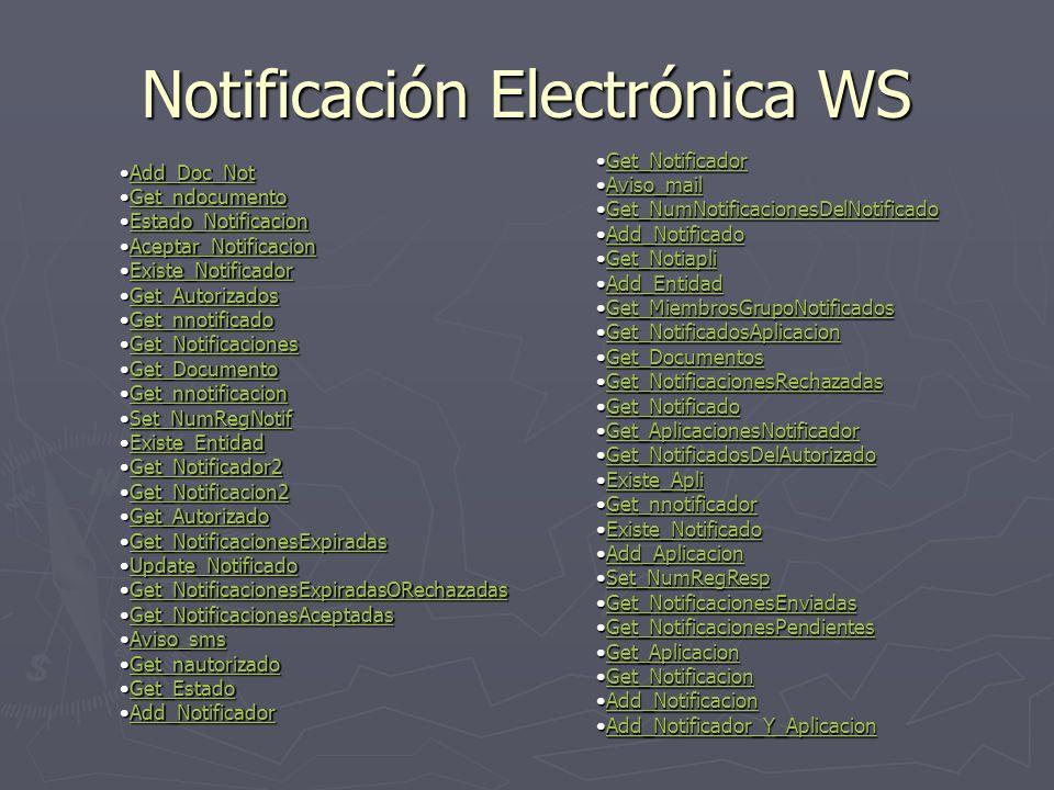 Notificación Electrónica WS Get_NotificadorGet_NotificadorGet_Notificador Aviso_mailAviso_mailAviso_mail Get_NumNotificacionesDelNotificadoGet_NumNoti