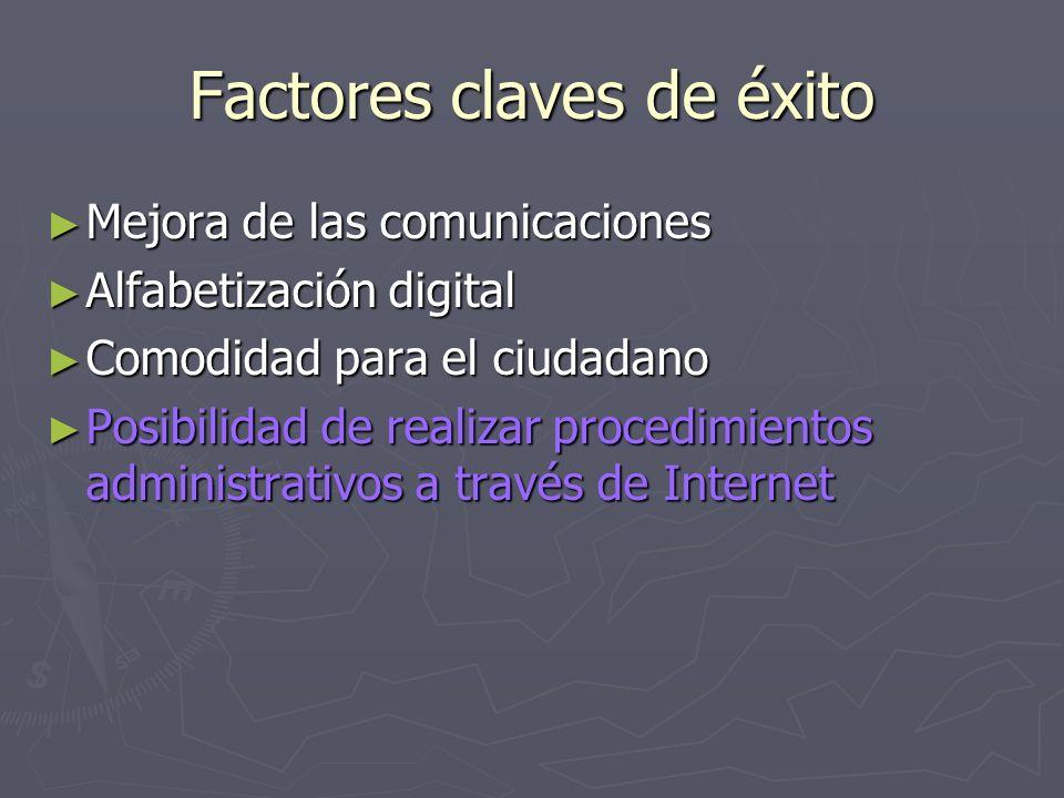 Factores claves de éxito Mejora de las comunicaciones Mejora de las comunicaciones Alfabetización digital Alfabetización digital Comodidad para el ciu