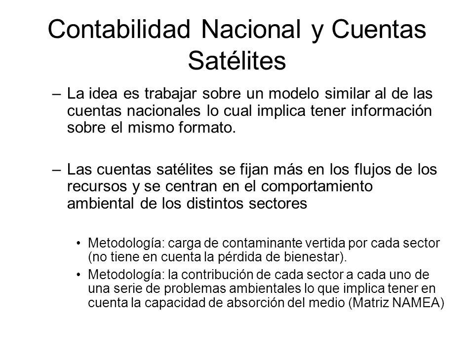 Contabilidad Nacional y Cuentas Satélites –La idea es trabajar sobre un modelo similar al de las cuentas nacionales lo cual implica tener información
