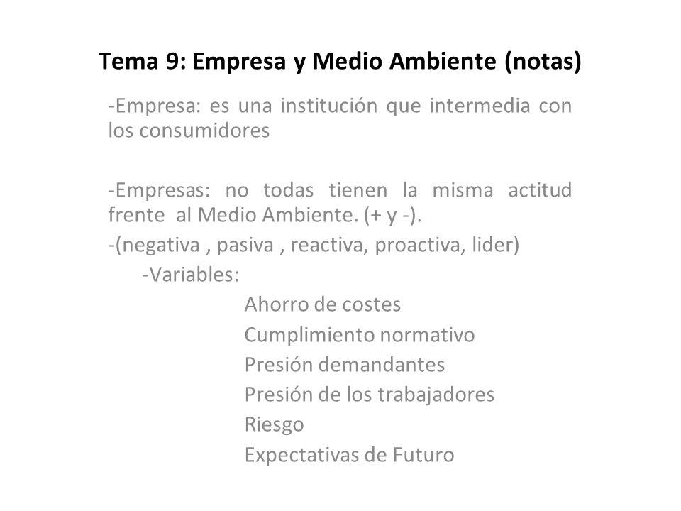 Tema 9: Empresa y Medio Ambiente (notas) -Empresa: es una institución que intermedia con los consumidores -Empresas: no todas tienen la misma actitud