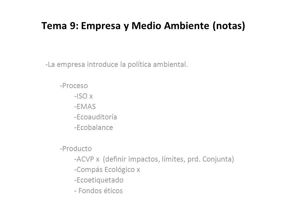 Tema 9: Empresa y Medio Ambiente (notas) -La empresa introduce la política ambiental. -Proceso -ISO x -EMAS -Ecoauditoría -Ecobalance -Producto -ACVP