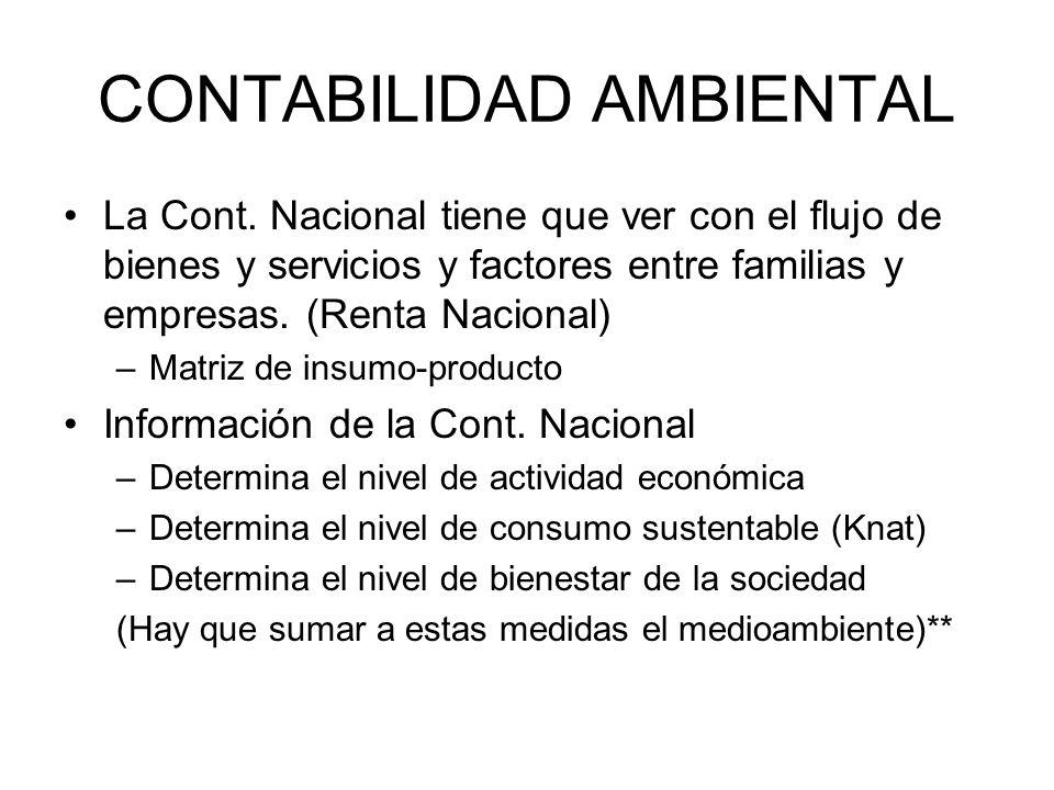 CONTABILIDAD AMBIENTAL La Cont. Nacional tiene que ver con el flujo de bienes y servicios y factores entre familias y empresas. (Renta Nacional) –Matr