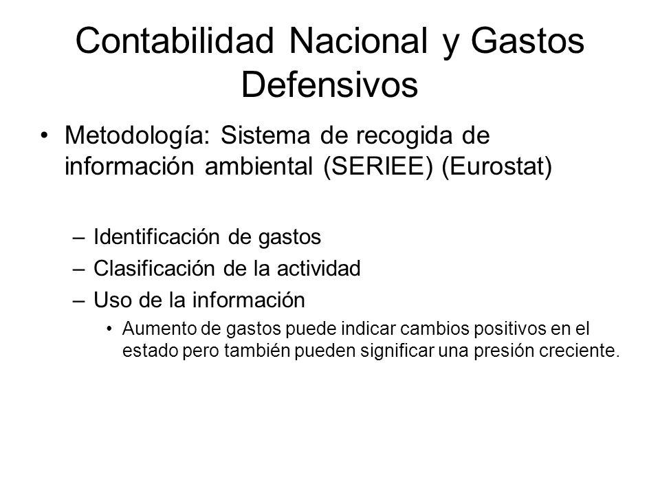 Contabilidad Nacional y Gastos Defensivos Metodología: Sistema de recogida de información ambiental (SERIEE) (Eurostat) –Identificación de gastos –Cla