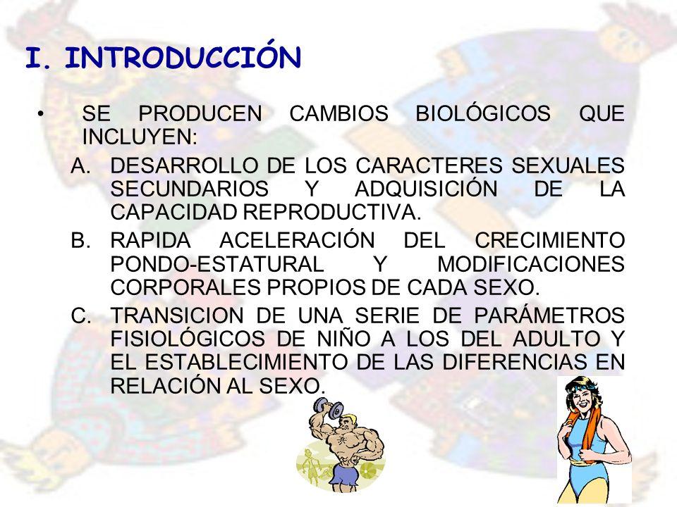 I. INTRODUCCIÓN SE PRODUCEN CAMBIOS BIOLÓGICOS QUE INCLUYEN: A.DESARROLLO DE LOS CARACTERES SEXUALES SECUNDARIOS Y ADQUISICIÓN DE LA CAPACIDAD REPRODU