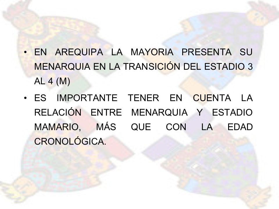 EN AREQUIPA LA MAYORIA PRESENTA SU MENARQUIA EN LA TRANSICIÓN DEL ESTADIO 3 AL 4 (M) ES IMPORTANTE TENER EN CUENTA LA RELACIÓN ENTRE MENARQUIA Y ESTAD