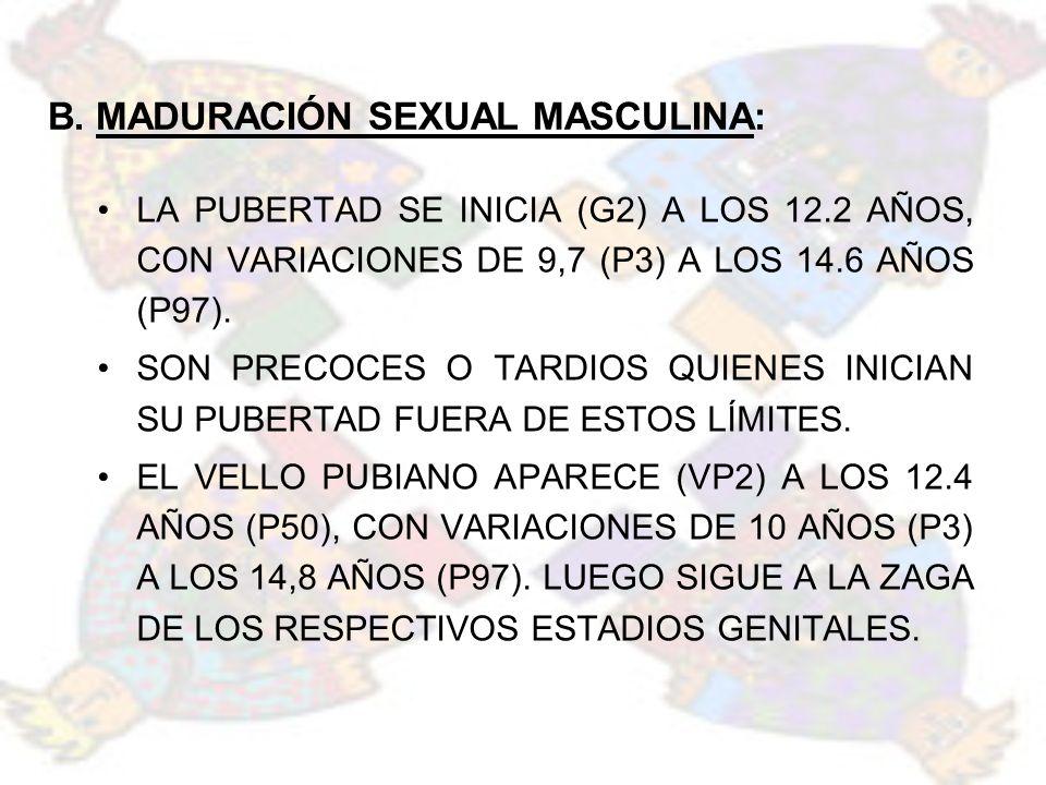 B. MADURACIÓN SEXUAL MASCULINA: LA PUBERTAD SE INICIA (G2) A LOS 12.2 AÑOS, CON VARIACIONES DE 9,7 (P3) A LOS 14.6 AÑOS (P97). SON PRECOCES O TARDIOS