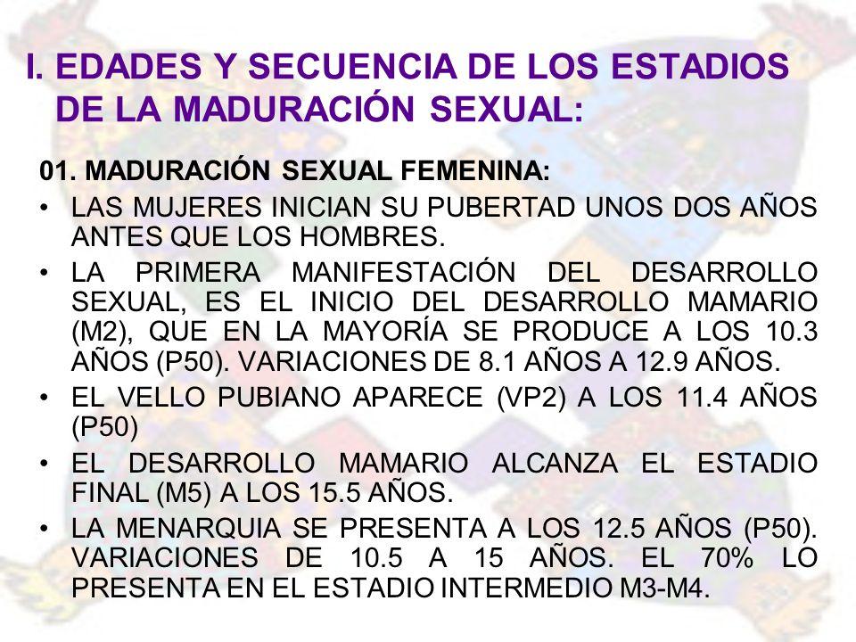 I. EDADES Y SECUENCIA DE LOS ESTADIOS DE LA MADURACIÓN SEXUAL: 01. MADURACIÓN SEXUAL FEMENINA: LAS MUJERES INICIAN SU PUBERTAD UNOS DOS AÑOS ANTES QUE