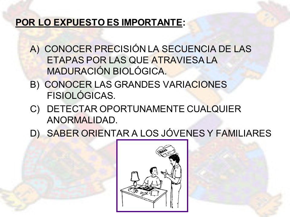 POR LO EXPUESTO ES IMPORTANTE: A) CONOCER PRECISIÓN LA SECUENCIA DE LAS ETAPAS POR LAS QUE ATRAVIESA LA MADURACIÓN BIOLÓGICA. B) CONOCER LAS GRANDES V