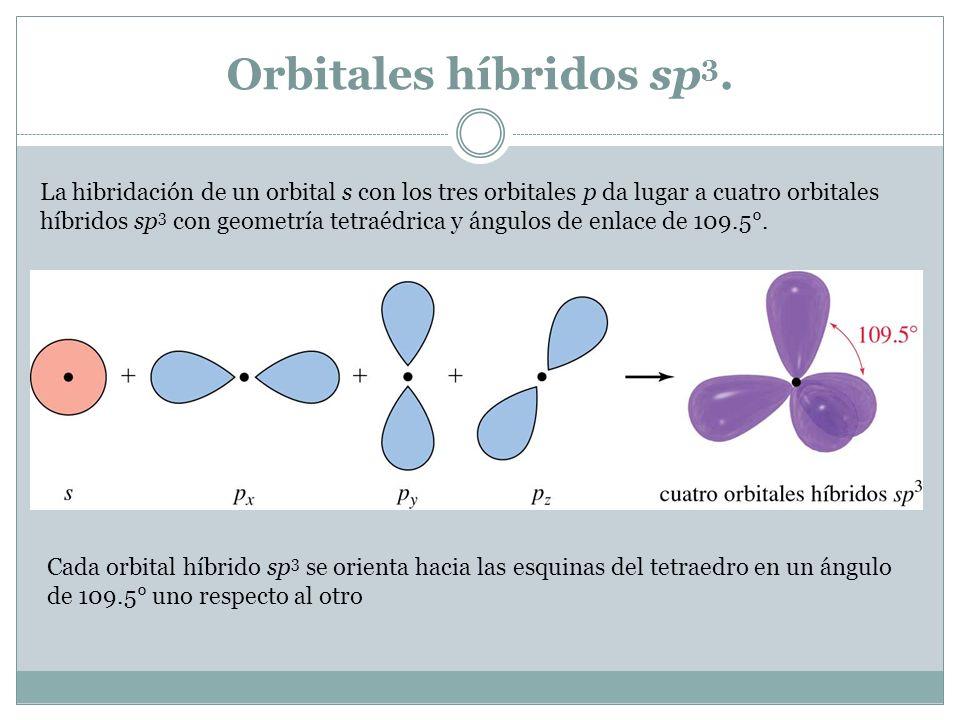 Orbitales híbridos sp 3. La hibridación de un orbital s con los tres orbitales p da lugar a cuatro orbitales híbridos sp 3 con geometría tetraédrica y