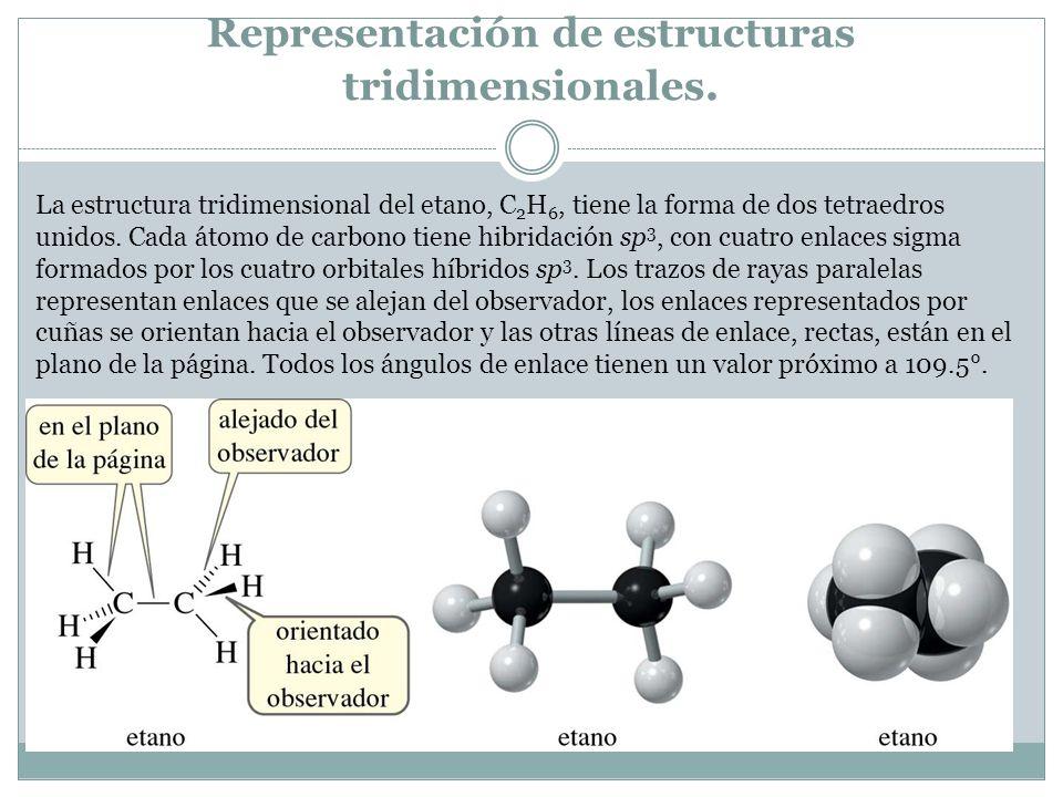 Representación de estructuras tridimensionales. La estructura tridimensional del etano, C 2 H 6, tiene la forma de dos tetraedros unidos. Cada átomo d