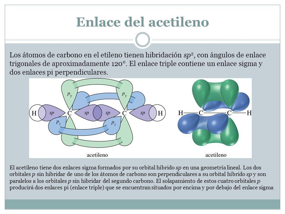 Enlace del acetileno Los átomos de carbono en el etileno tienen hibridación sp 2, con ángulos de enlace trigonales de aproximadamente 120°. El enlace