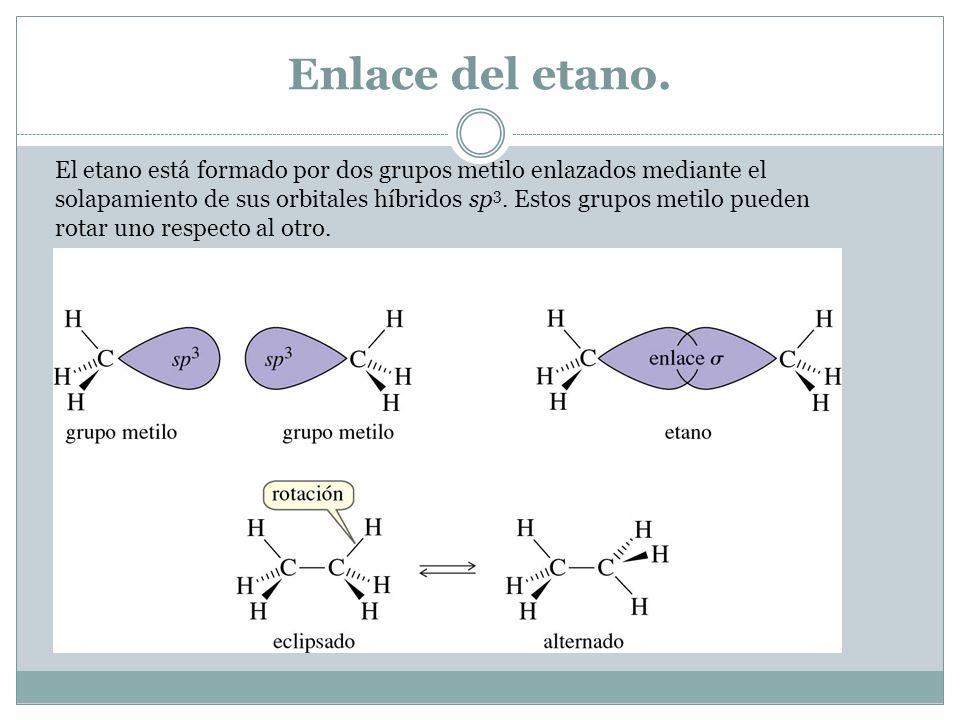 Enlace del etano. El etano está formado por dos grupos metilo enlazados mediante el solapamiento de sus orbitales híbridos sp 3. Estos grupos metilo p