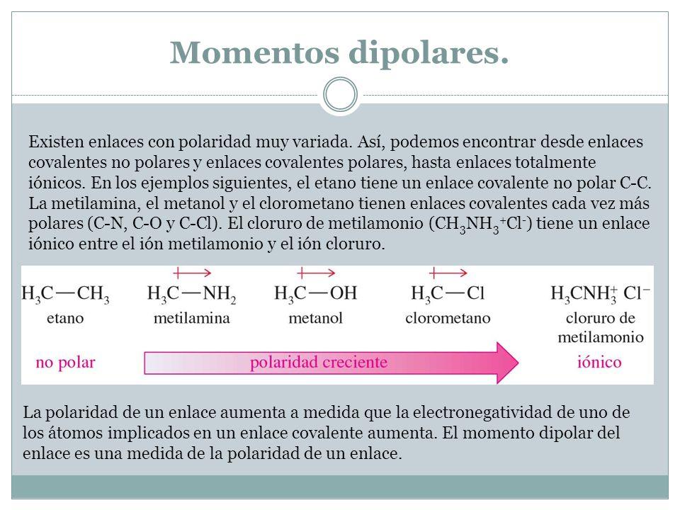 Momentos dipolares. Existen enlaces con polaridad muy variada. Así, podemos encontrar desde enlaces covalentes no polares y enlaces covalentes polares