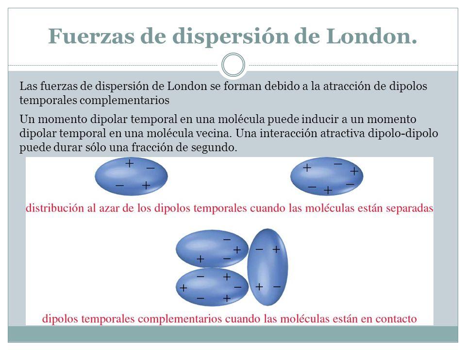 Fuerzas de dispersión de London. Un momento dipolar temporal en una molécula puede inducir a un momento dipolar temporal en una molécula vecina. Una i