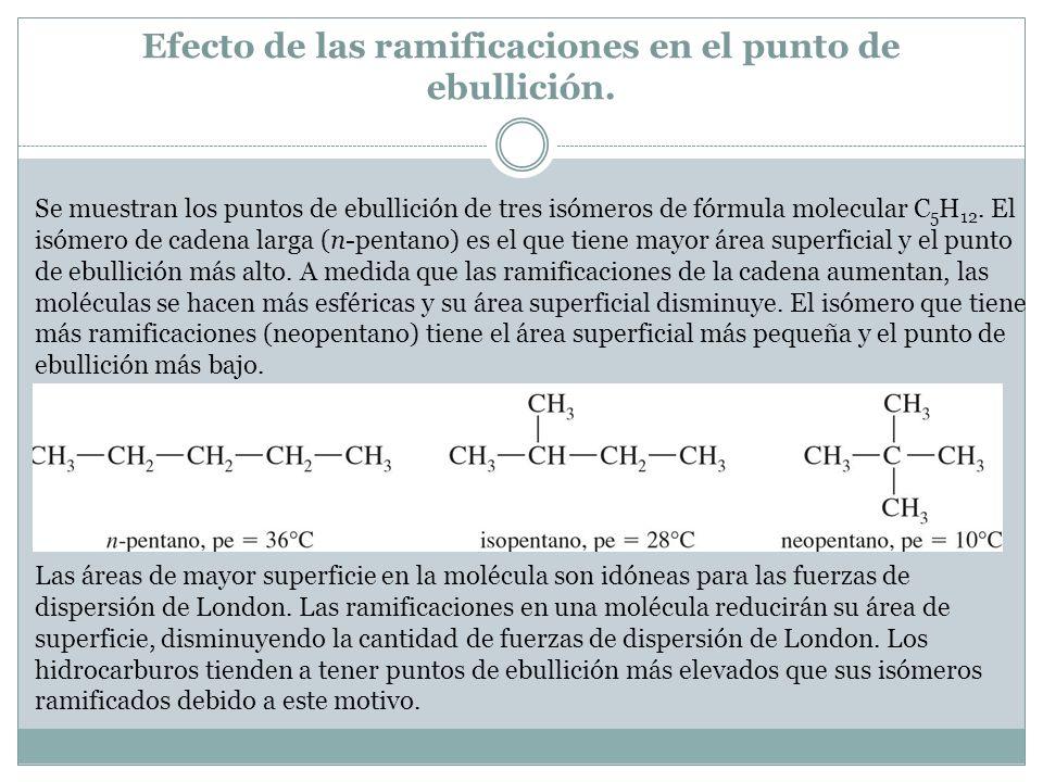 Efecto de las ramificaciones en el punto de ebullición. Se muestran los puntos de ebullición de tres isómeros de fórmula molecular C 5 H 12. El isómer