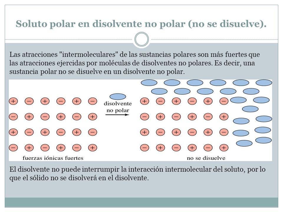 Soluto polar en disolvente no polar (no se disuelve). Las atracciones