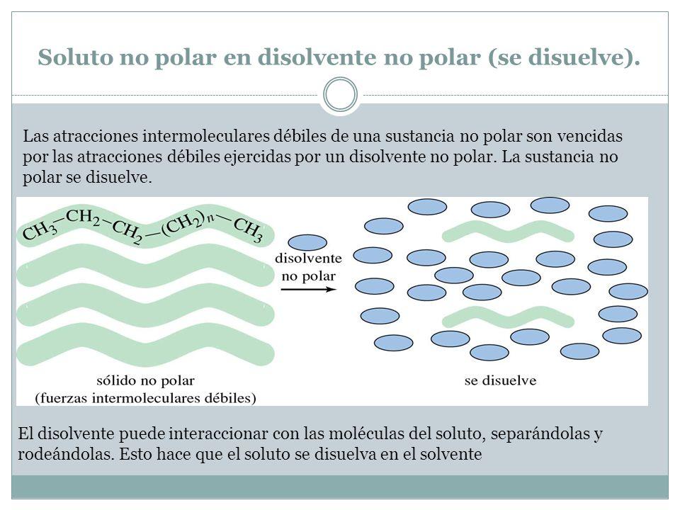 Soluto no polar en disolvente no polar (se disuelve). Las atracciones intermoleculares débiles de una sustancia no polar son vencidas por las atraccio