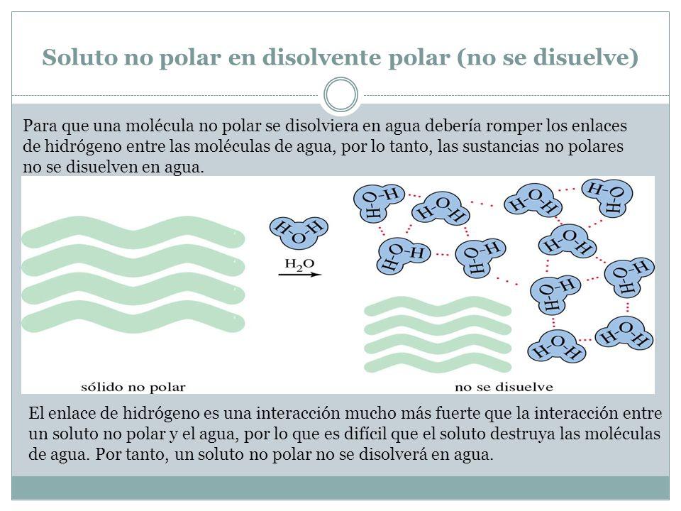 Soluto no polar en disolvente polar (no se disuelve) Para que una molécula no polar se disolviera en agua debería romper los enlaces de hidrógeno entr