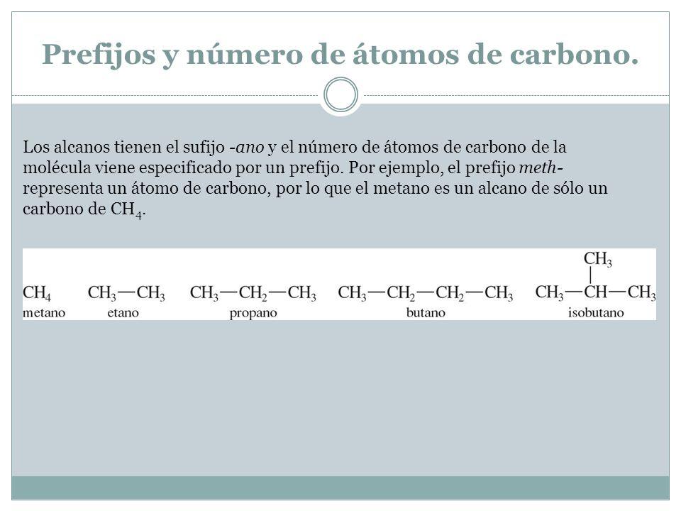 Prefijos y número de átomos de carbono. Los alcanos tienen el sufijo -ano y el número de átomos de carbono de la molécula viene especificado por un pr
